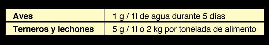 Oxitetraciclina-Administracion