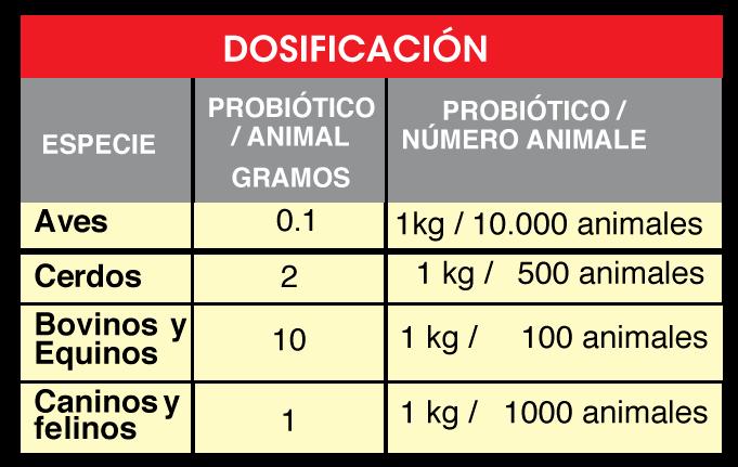 Probiovet-dosis